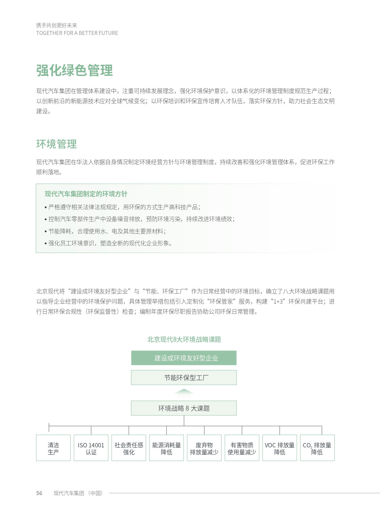 hyundai_china_csr_2018_page-0030_01