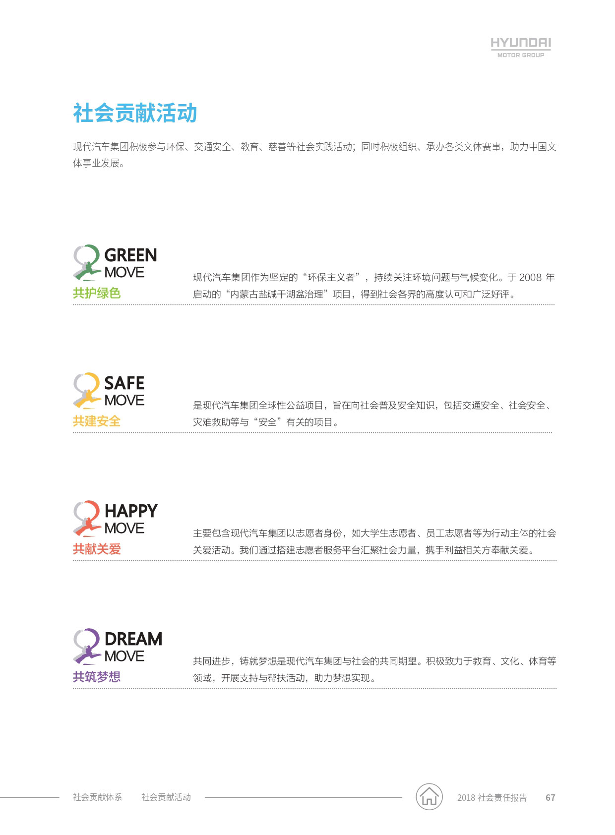 hyundai_china_csr_2018_page-0035_02