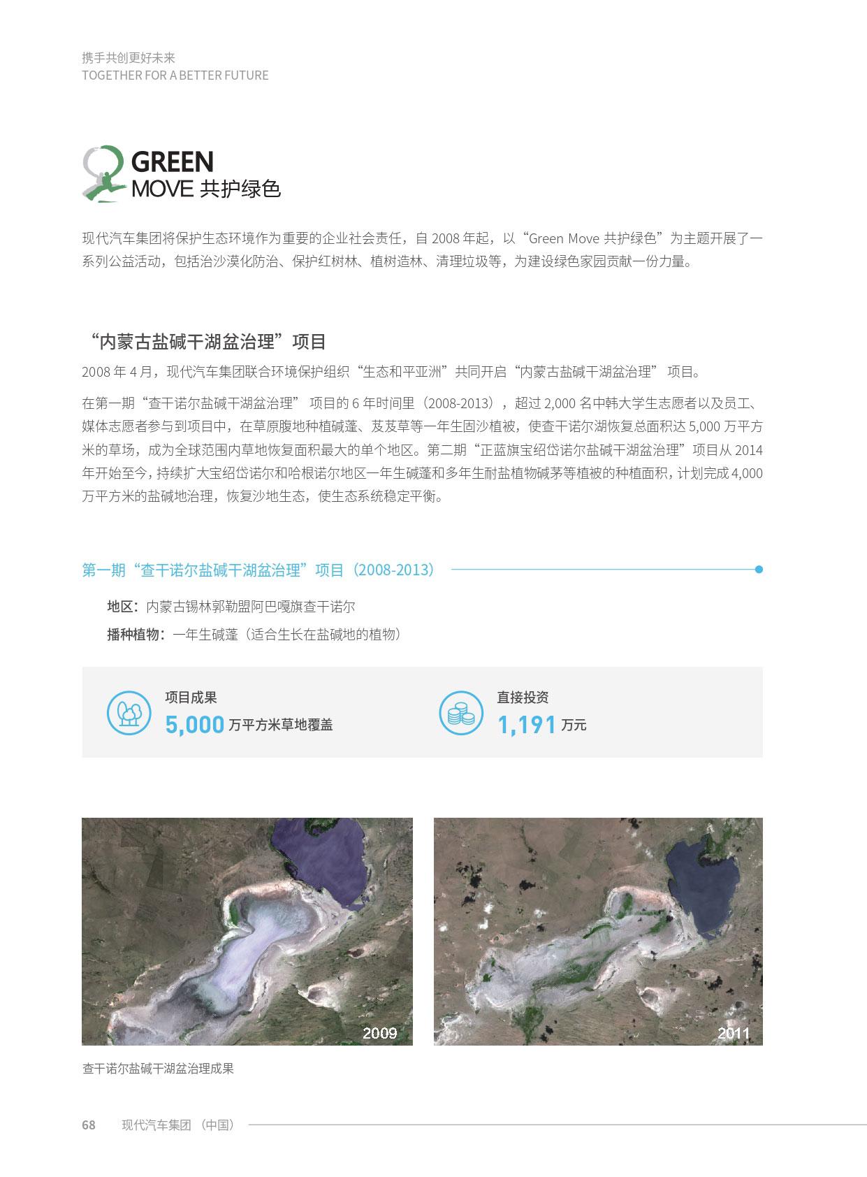 hyundai_china_csr_2018_page-0036_01