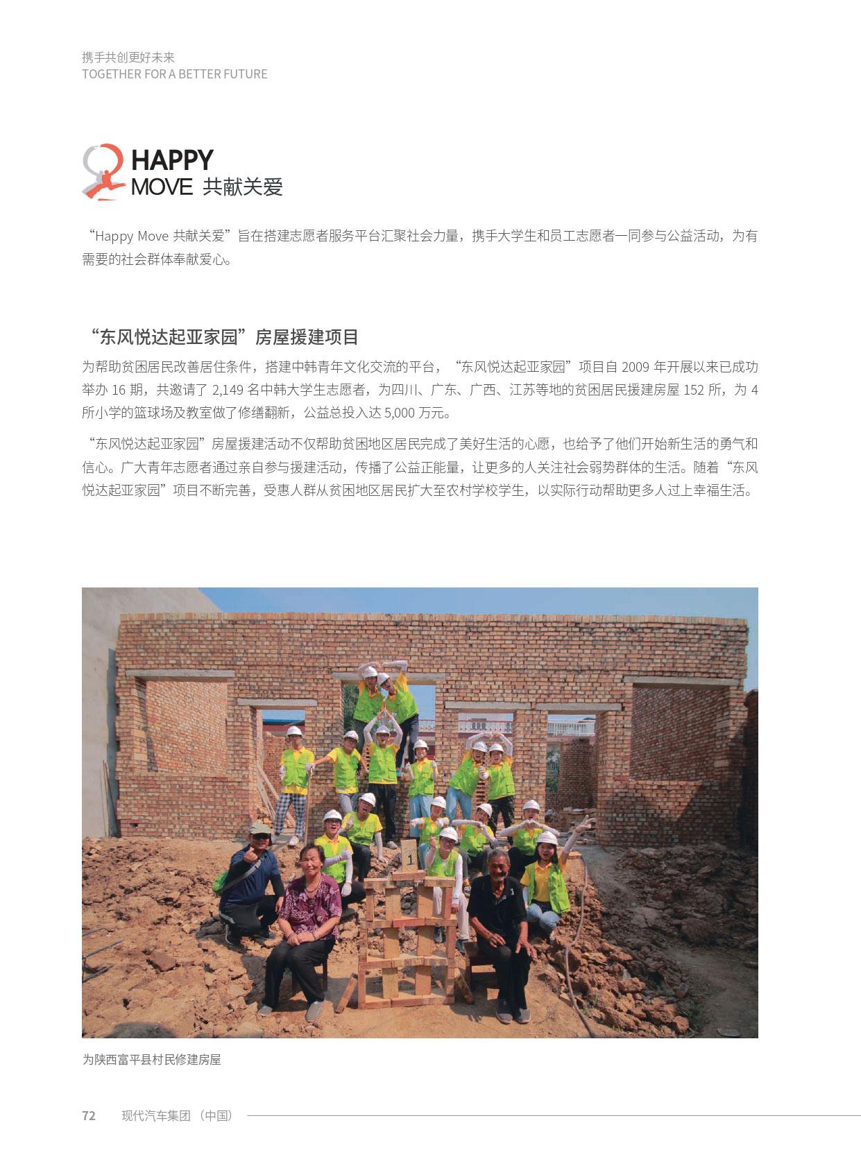 hyundai_china_csr_2018_page-0038_01