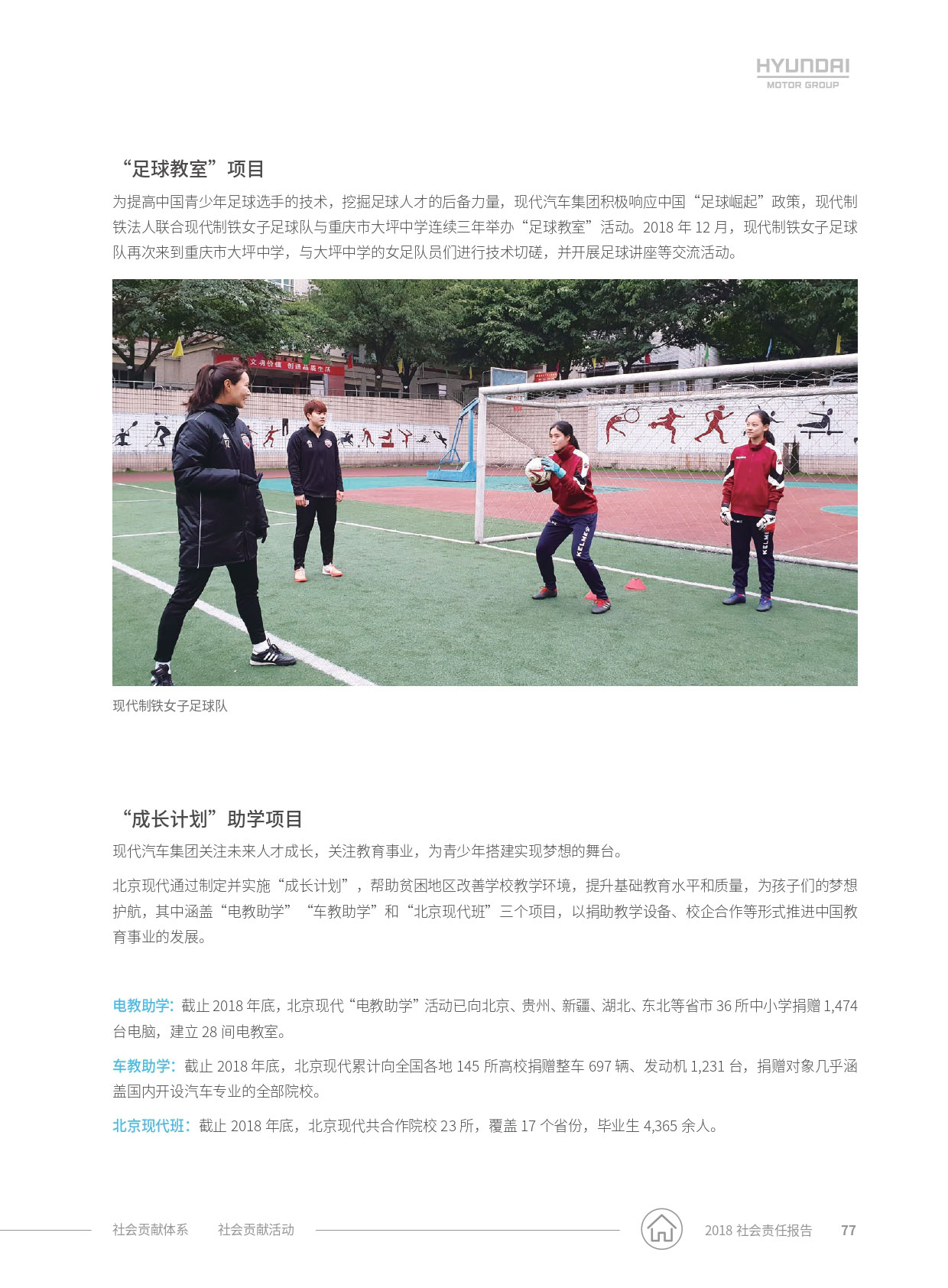 hyundai_china_csr_2018_page-0040_02